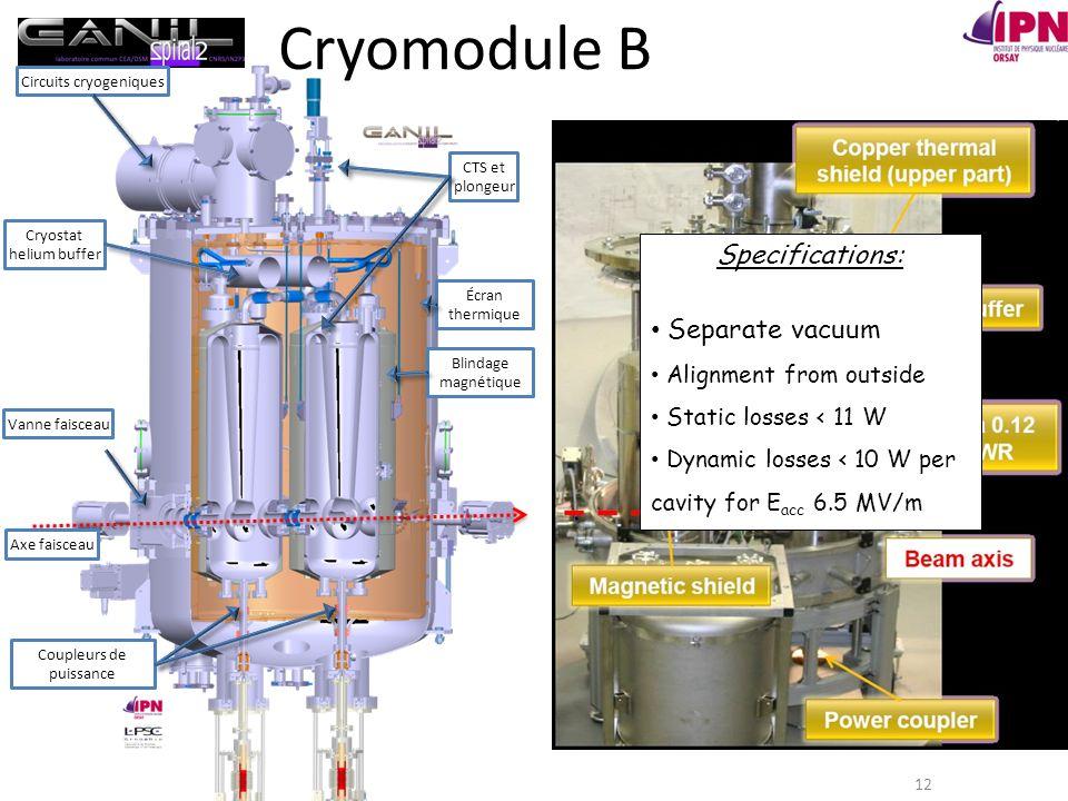 12 Cryomodule B Circuits cryogeniques Cryostat helium buffer Axe faisceau Coupleurs de puissance Vanne faisceau CTS et plongeur Écran thermique Blindage magnétique Specifications: Separate vacuum Alignment from outside Static losses < 11 W Dynamic losses < 10 W per cavity for E acc 6.5 MV/m