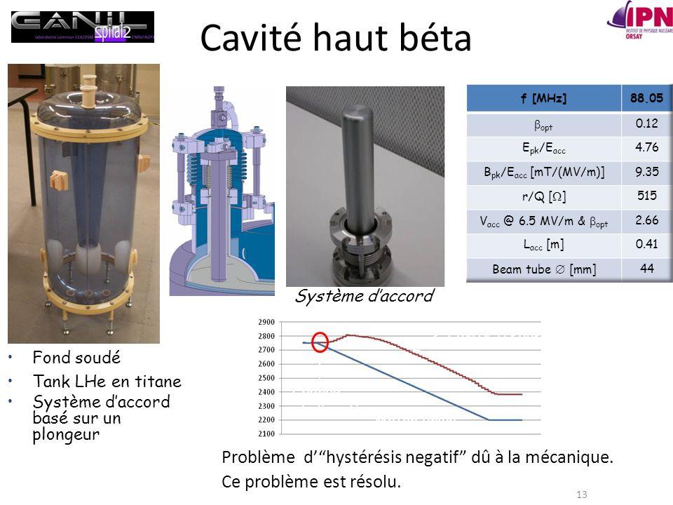 13 Cavité haut béta Fond soudé Tank LHe en titane Système daccord basé sur un plongeur Système daccord Cavity frequency Motor drive Change of direction Problème dhystérésis negatif dû à la mécanique.