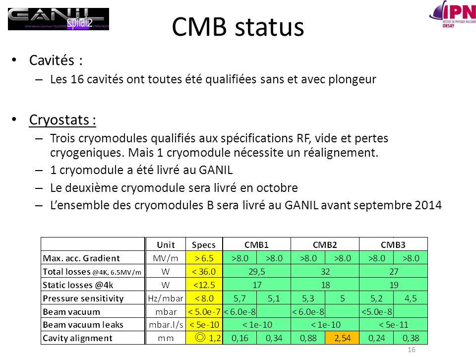 16 CMB status Cavités : – Les 16 cavités ont toutes été qualifiées sans et avec plongeur Cryostats : – Trois cryomodules qualifiés aux spécifications RF, vide et pertes cryogeniques.