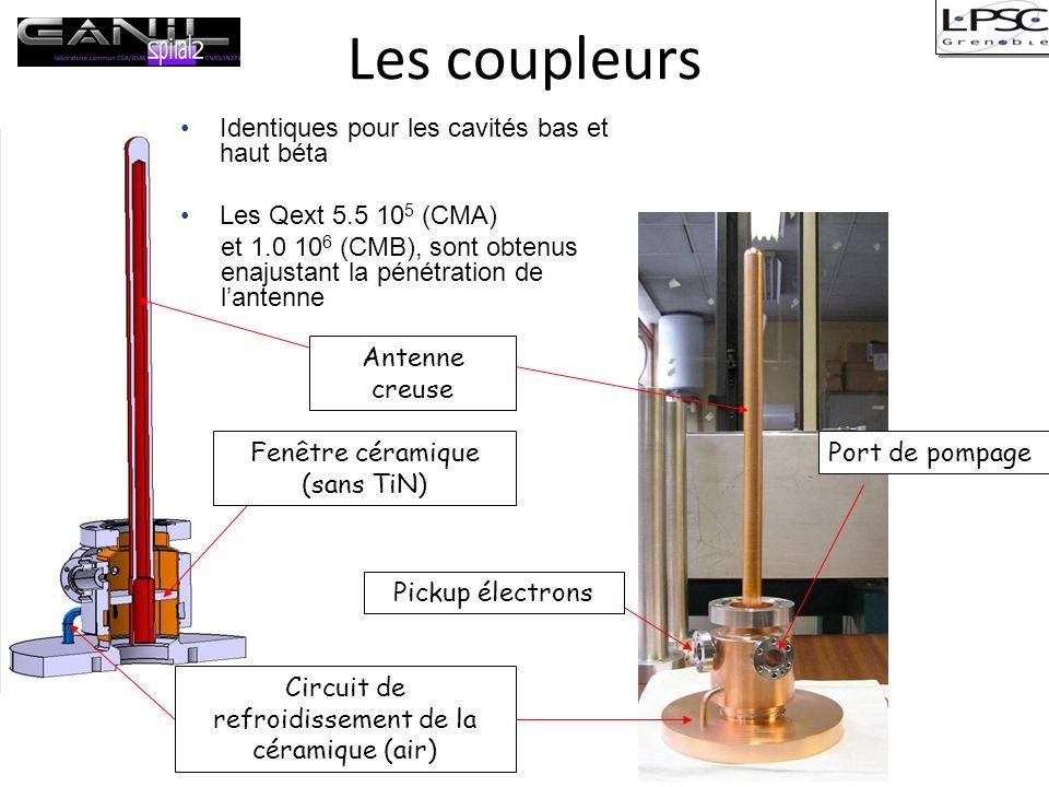 Les coupleurs Antenne creuse Fenêtre céramique (sans TiN) Identiques pour les cavités bas et haut béta Les Qext 5.5 10 5 (CMA) et 1.0 10 6 (CMB), sont obtenus enajustant la pénétration de lantenne Pickup électrons Port de pompage Circuit de refroidissement de la céramique (air)