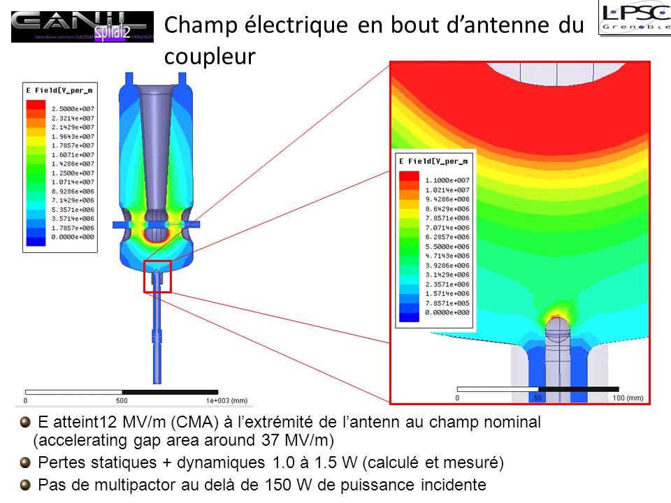 Champ électrique en bout dantenne du coupleur E atteint12 MV/m (CMA) à lextrémité de lantenn au champ nominal (accelerating gap area around 37 MV/m) Pertes statiques + dynamiques 1.0 à 1.5 W (calculé et mesuré) Pas de multipactor au delà de 150 W de puissance incidente