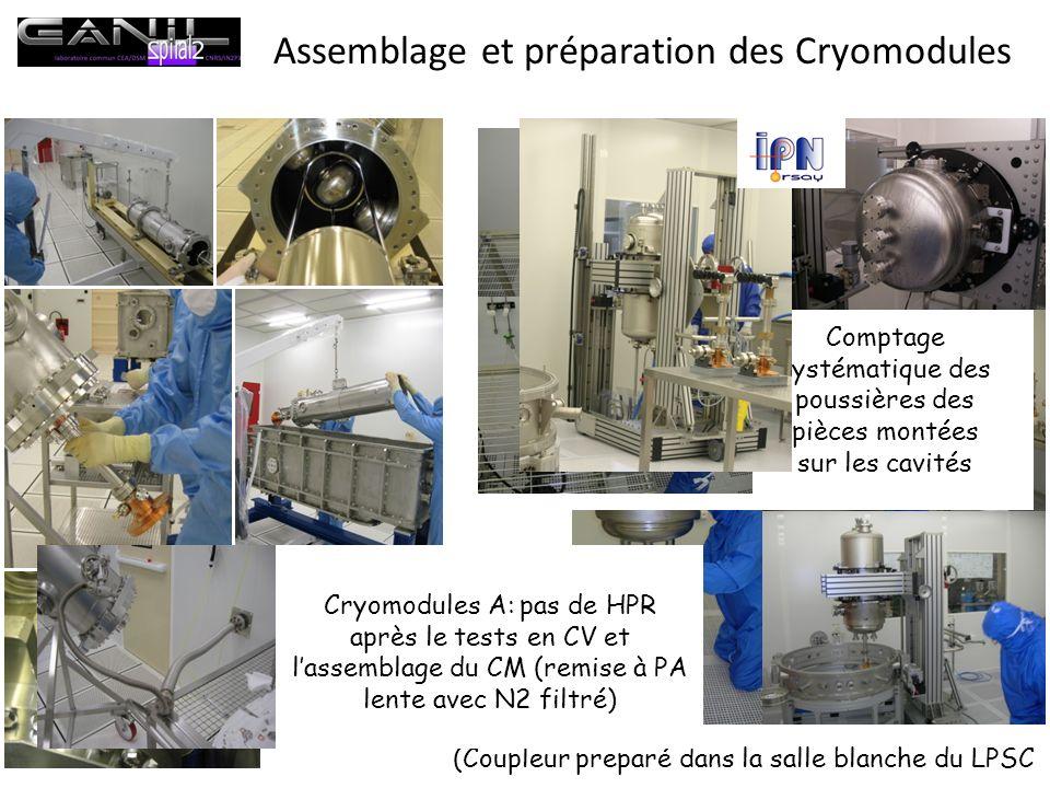 HPR rinsing and beam vacuum sealing in ISO 4 clean rooms Assemblage et préparation des Cryomodules Comptage systématique des poussières des pièces montées sur les cavités (Coupleur preparé dans la salle blanche du LPSC Cryomodules A: pas de HPR après le tests en CV et lassemblage du CM (remise à PA lente avec N2 filtré)