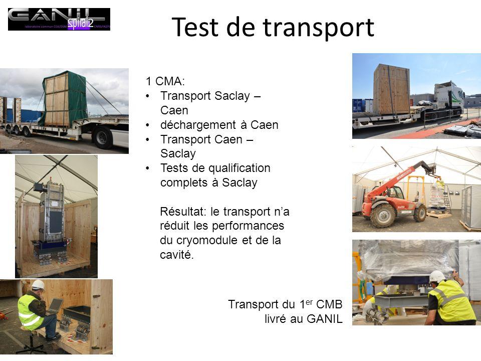 Test de transport 1 CMA: Transport Saclay – Caen déchargement à Caen Transport Caen – Saclay Tests de qualification complets à Saclay Résultat: le transport na réduit les performances du cryomodule et de la cavité.