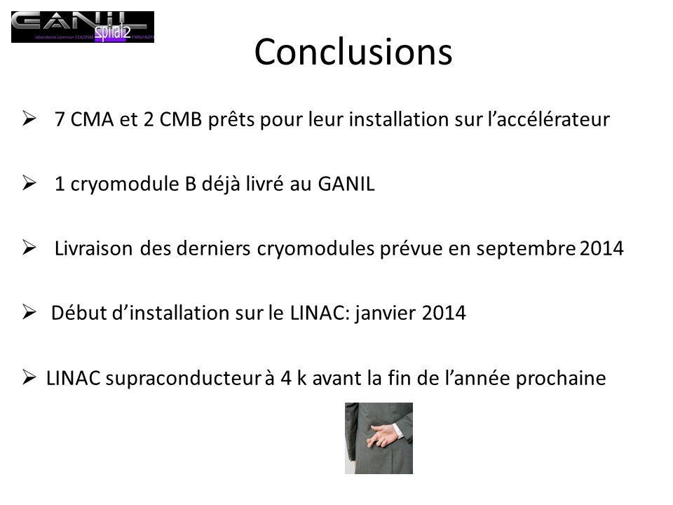 7 CMA et 2 CMB prêts pour leur installation sur laccélérateur 1 cryomodule B déjà livré au GANIL Livraison des derniers cryomodules prévue en septembre 2014 Début dinstallation sur le LINAC: janvier 2014 LINAC supraconducteur à 4 k avant la fin de lannée prochaine Conclusions