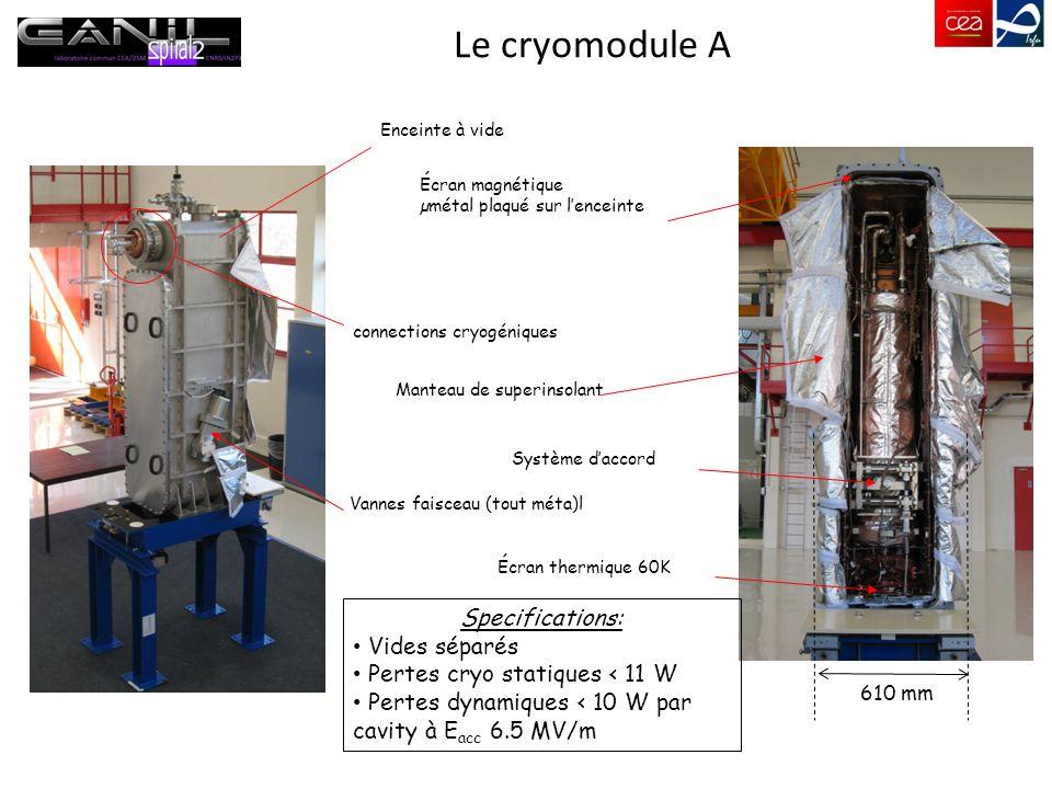 Le cryomodule A connections cryogéniques Écran magnétique µmétal plaqué sur lenceinte Écran thermique 60K Système daccord Enceinte à vide 610 mm Vannes faisceau (tout méta)l Manteau de superinsolant Specifications: Vides séparés Pertes cryo statiques < 11 W Pertes dynamiques < 10 W par cavity à E acc 6.5 MV/m