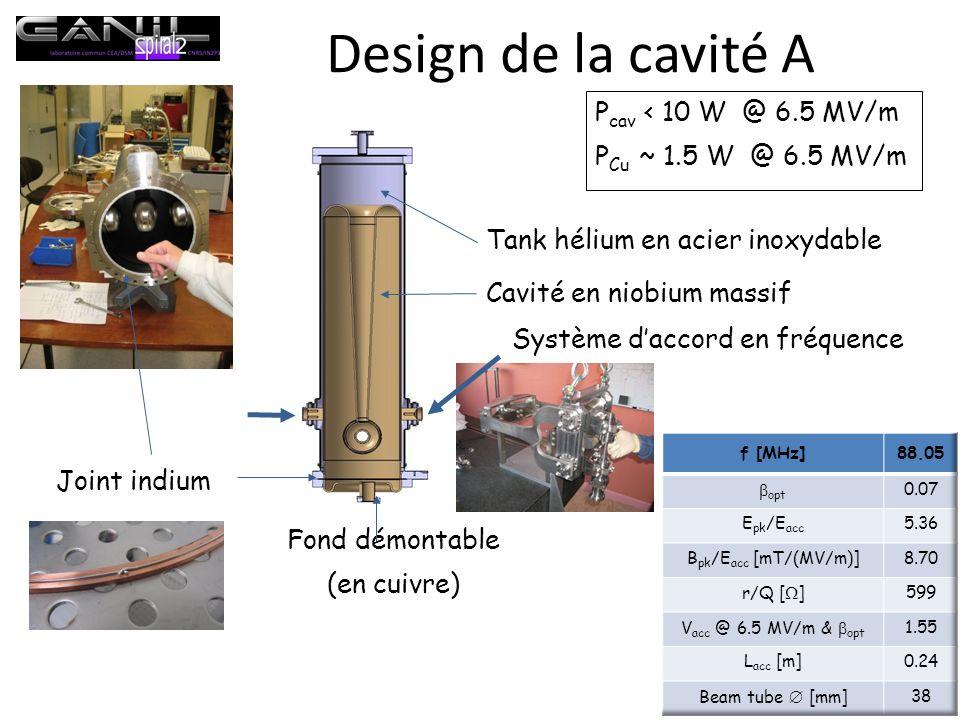 Design de la cavité A Cavité en niobium massif Fond démontable (en cuivre) Joint indium P cav < 10 W @ 6.5 MV/m P Cu ~ 1.5 W @ 6.5 MV/m Système daccord en fréquence Tank hélium en acier inoxydable