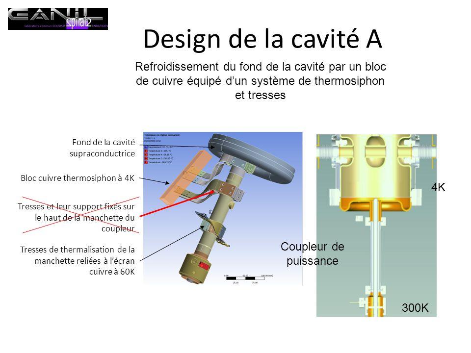 Design de la cavité A Bloc cuivre thermosiphon à 4K Tresses et leur support fixés sur le haut de la manchette du coupleur Tresses de thermalisation de la manchette reliées à lécran cuivre à 60K Fond de la cavité supraconductrice 300K 4K Coupleur de puissance Refroidissement du fond de la cavité par un bloc de cuivre équipé dun système de thermosiphon et tresses