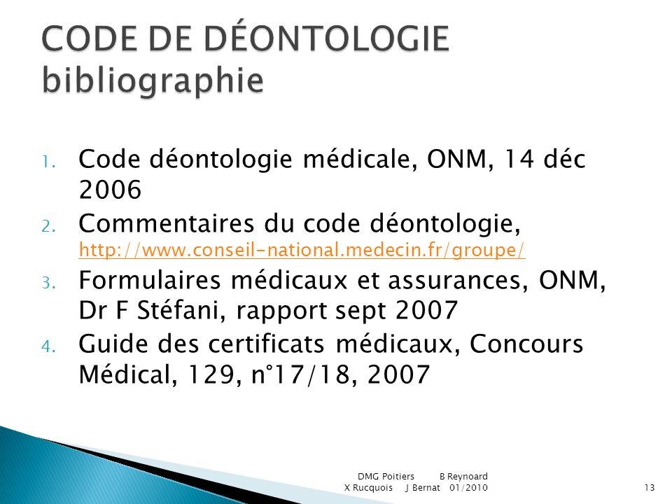 1. Code déontologie médicale, ONM, 14 déc 2006 2. Commentaires du code déontologie, http://www.conseil-national.medecin.fr/groupe/ http://www.conseil-