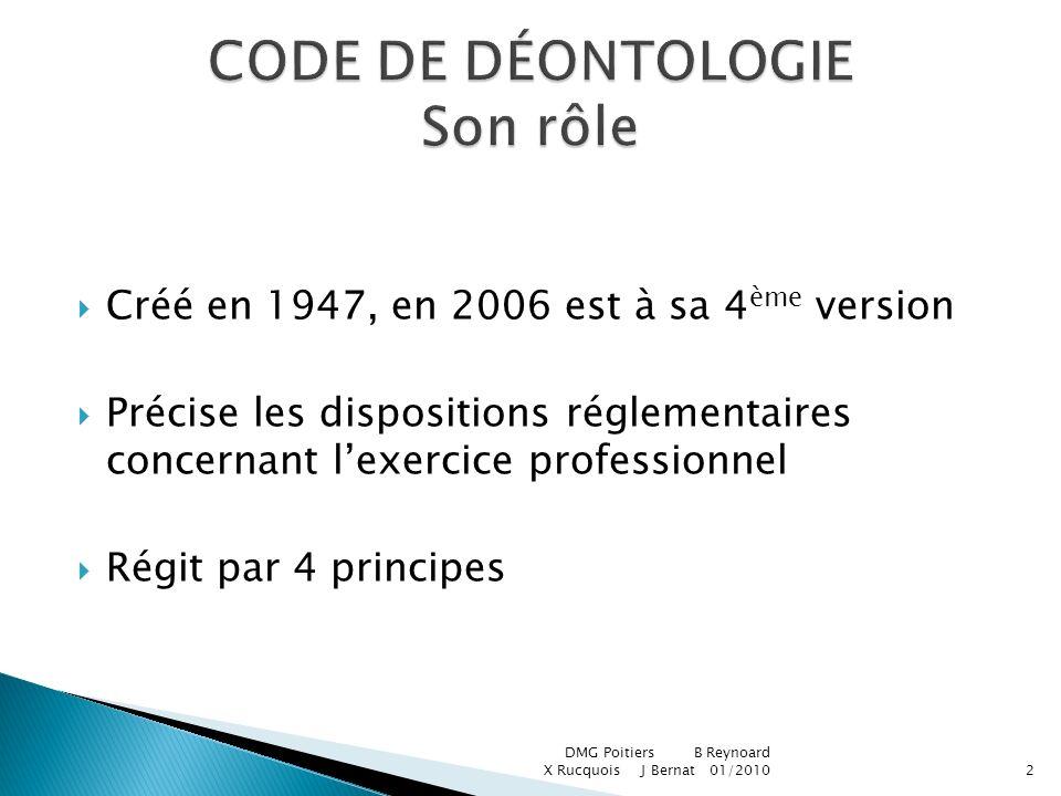 Créé en 1947, en 2006 est à sa 4 ème version Précise les dispositions réglementaires concernant lexercice professionnel Régit par 4 principes DMG Poit