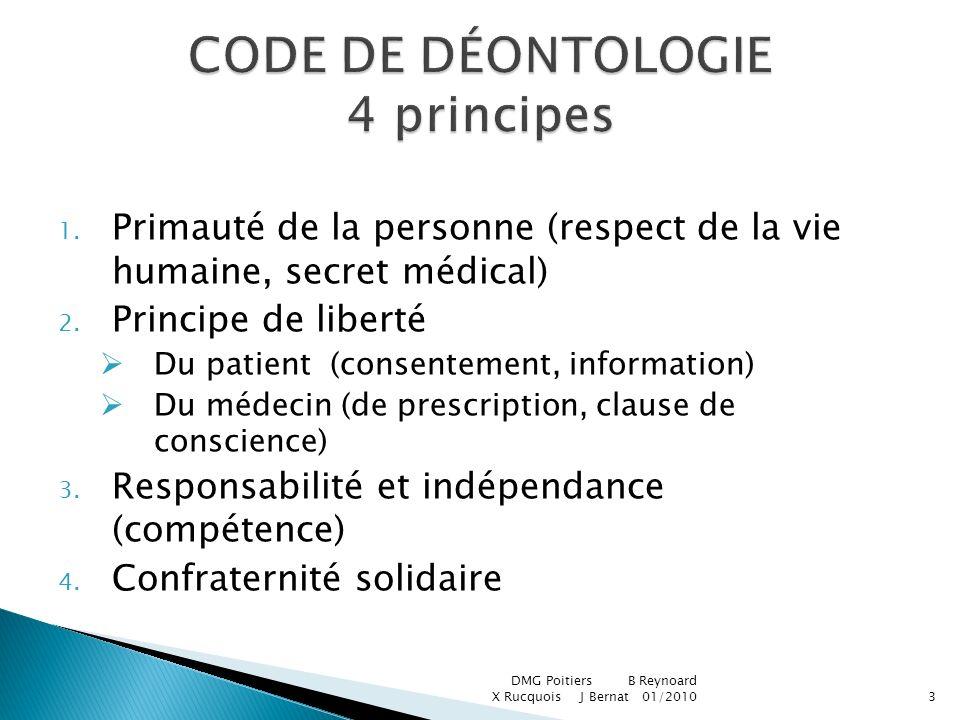 1. Primauté de la personne (respect de la vie humaine, secret médical) 2. Principe de liberté Du patient (consentement, information) Du médecin (de pr