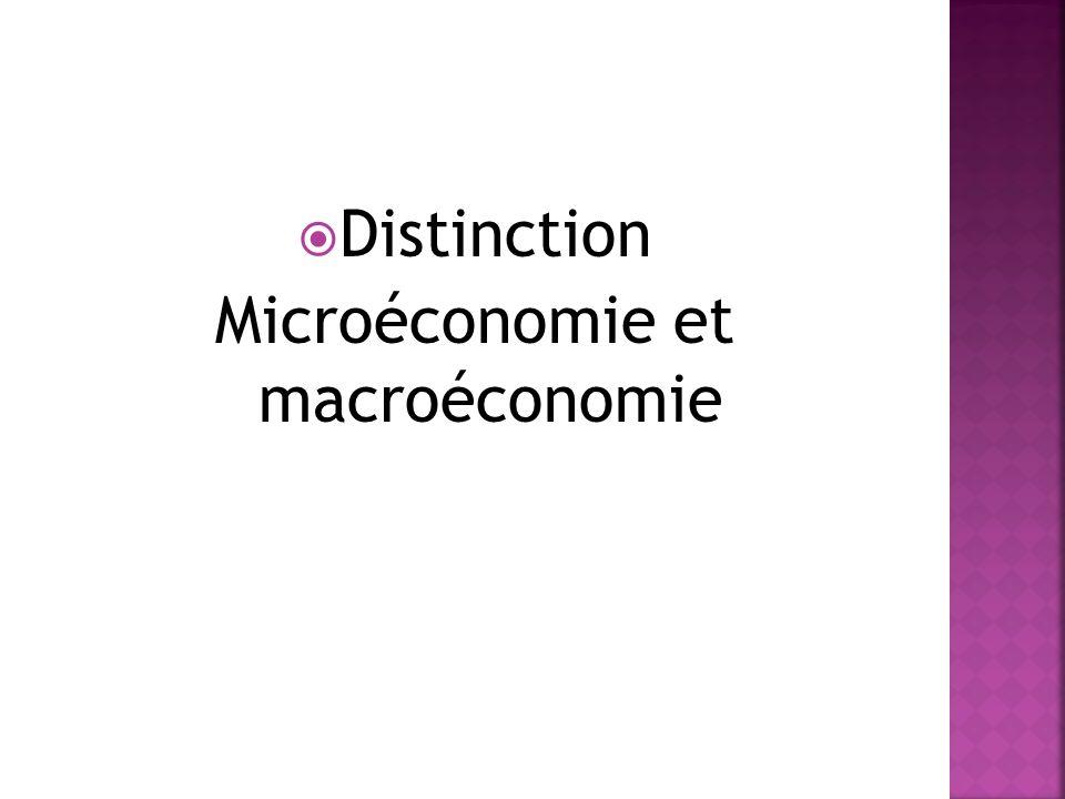Distinction Microéconomie et macroéconomie