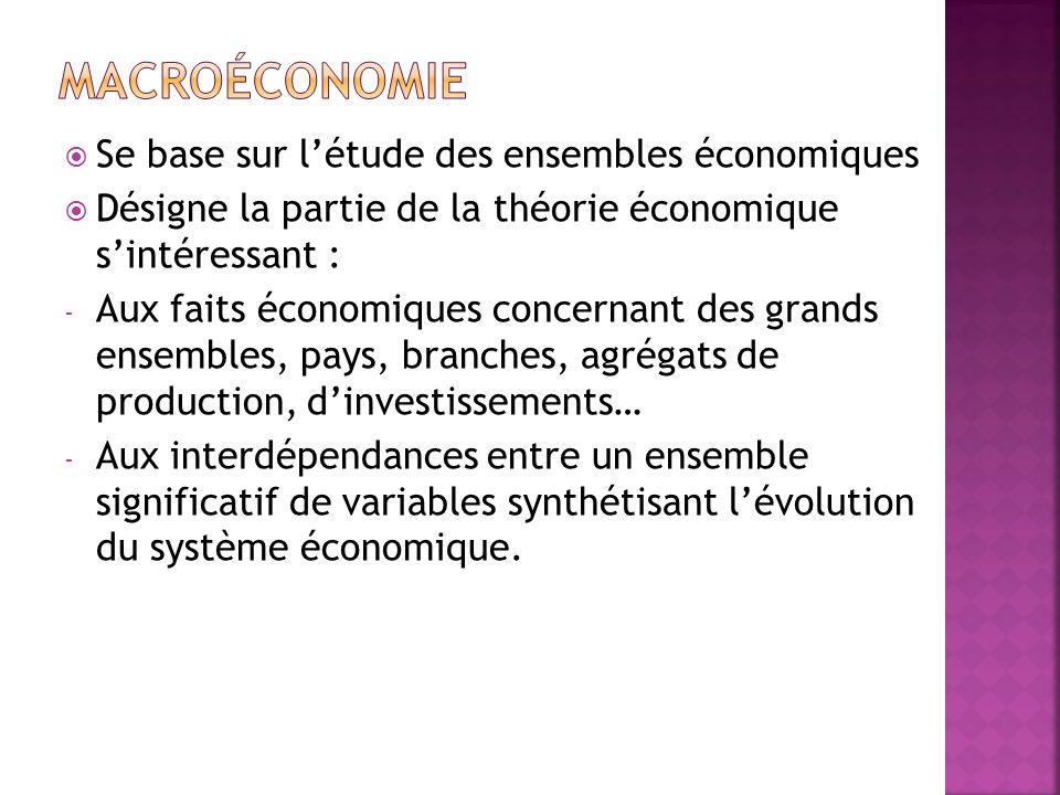 Se base sur létude des ensembles économiques Désigne la partie de la théorie économique sintéressant : - Aux faits économiques concernant des grands ensembles, pays, branches, agrégats de production, dinvestissements… - Aux interdépendances entre un ensemble significatif de variables synthétisant lévolution du système économique.