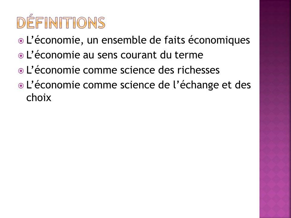 Léconomie, un ensemble de faits économiques Léconomie au sens courant du terme Léconomie comme science des richesses Léconomie comme science de léchange et des choix
