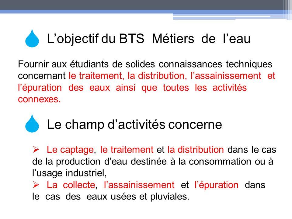 Lobjectif du BTS Métiers de leau Fournir aux étudiants de solides connaissances techniques concernant le traitement, la distribution, lassainissement
