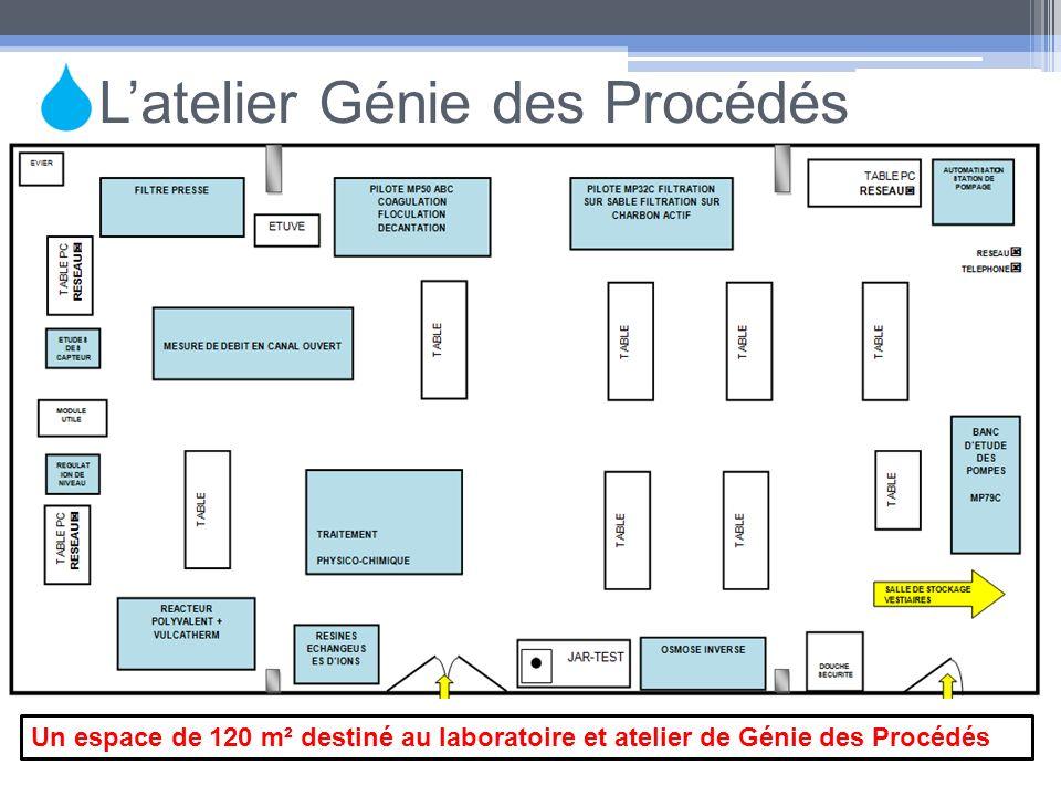 Latelier Génie des Procédés Un espace de 120 m² destiné au laboratoire et atelier de Génie des Procédés