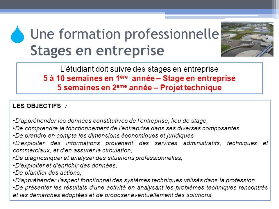 Une formation professionnelle Stages en entreprise Létudiant doit suivre des stages en entreprise 5 à 10 semaines en 1 ère année – Stage en entreprise