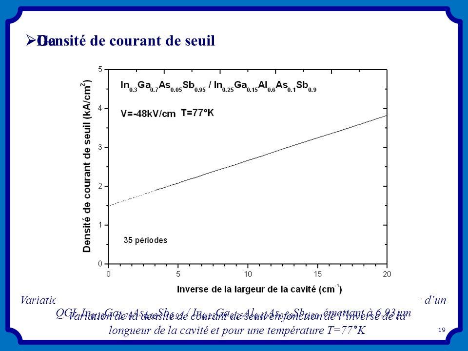 Gains max 19 Variation du gain max en fonction de la densité de seuil pour différentes températures dun QCL In 0.30 Ga 0.70 As 0.05 Sb 0.95 / In 0.25