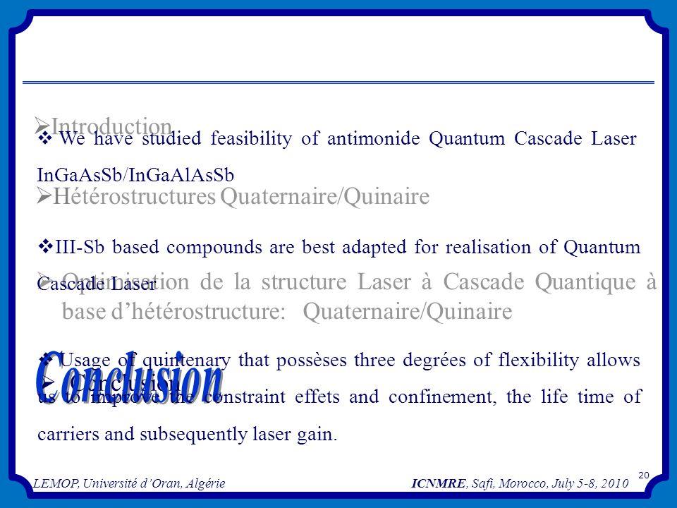 Introduction Conclusion Hétérostructures Quaternaire/Quinaire Optimisation de la structure Laser à Cascade Quantique à base dhétérostructure: Quaterna