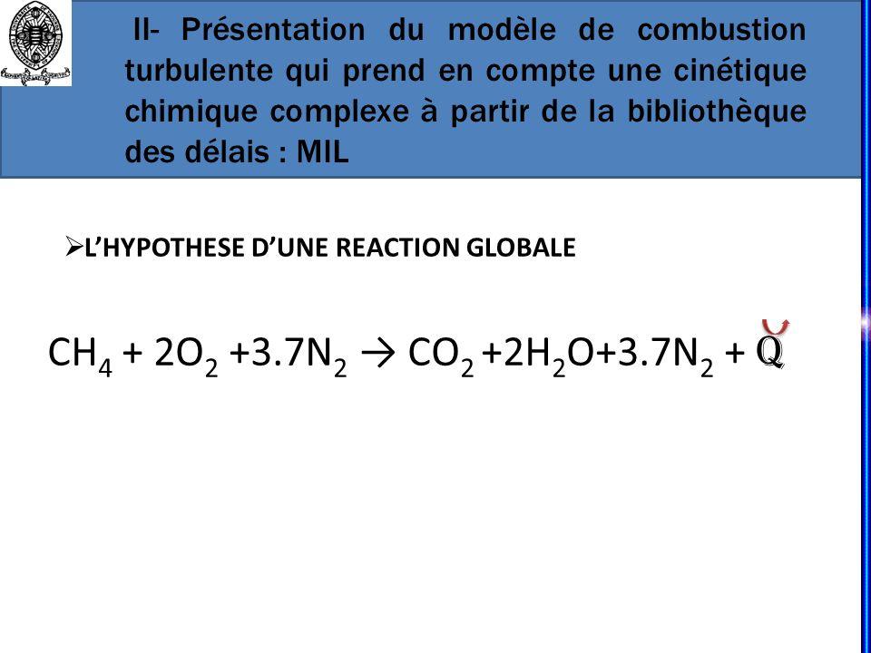 LHYPOTHESE DUNE REACTION GLOBALE II- Présentation du modèle de combustion turbulente qui prend en compte une cinétique chimique complexe à partir de la bibliothèque des délais : MIL CH 4 + 2O 2 +3.7N 2 CO 2 +2H 2 O+3.7N 2 + Q