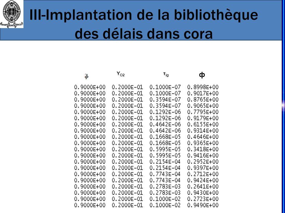 III-Implantation de la bibliothèque des délais dans cora Y O2 τ ig ф