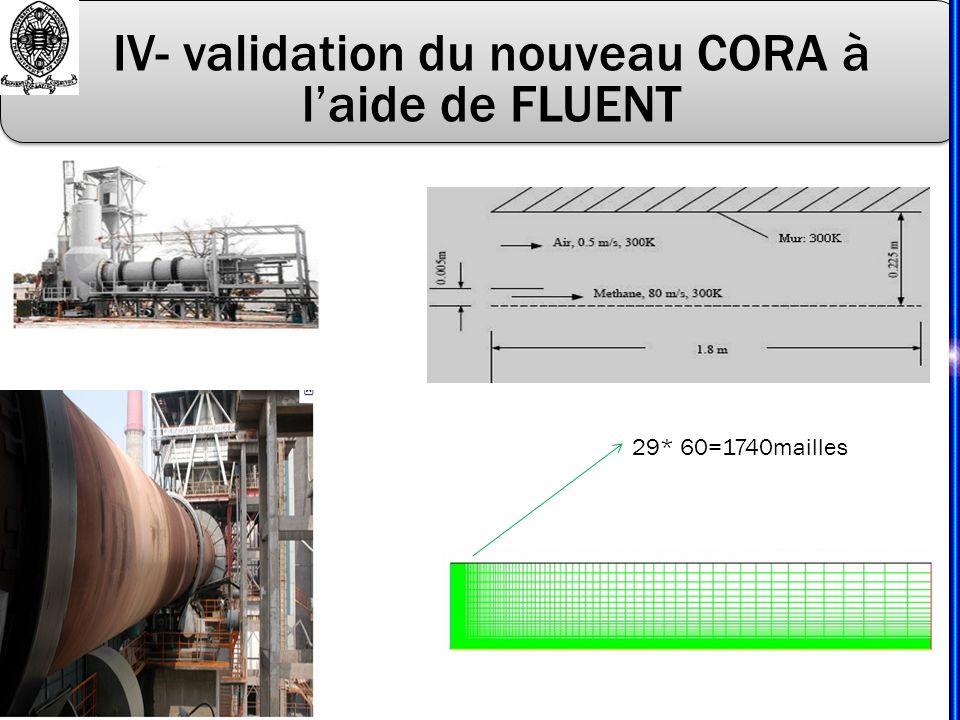 IV- validation du nouveau CORA à laide de FLUENT 29* 60=1740mailles