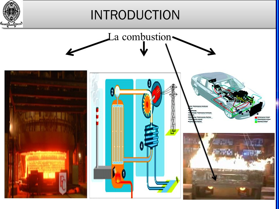 INTRODUCTION La combustion