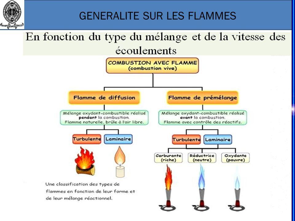 GENERALITE SUR LES FLAMMES