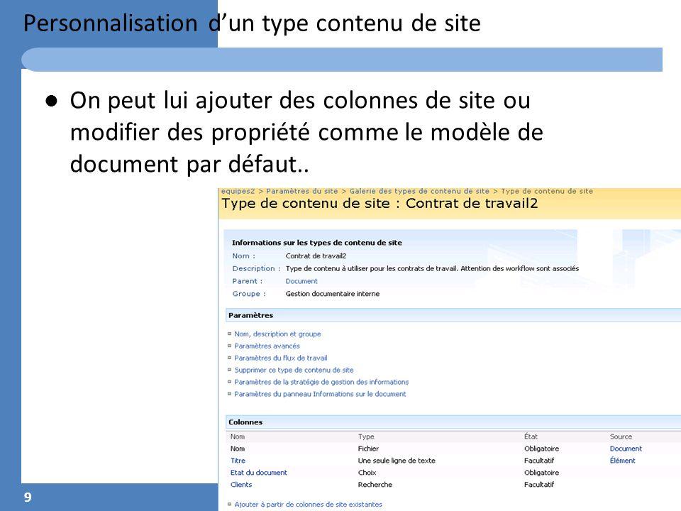 © Partouche David / 2007 version 0.1 Personnalisation dun type contenu de site On peut lui ajouter des colonnes de site ou modifier des propriété comme le modèle de document par défaut..