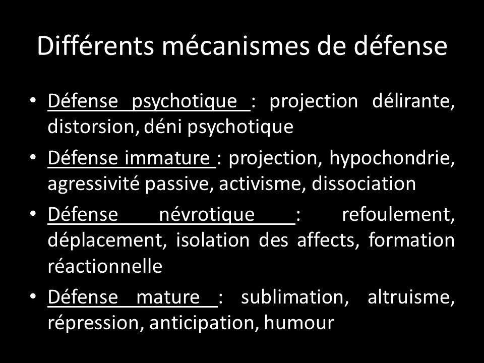 Mécanismes de défense Inconscient Inconscient Refoulent, dénient et modifient la réalité extérieure Refoulent, dénient et modifient la réalité extérieure Maintiennent les affects dans des limites raisonnables au cours de perturbation émotionnelle soudaine Maintiennent les affects dans des limites raisonnables au cours de perturbation émotionnelle soudaine Pas de consensus sur le nombre de mécanismes de défense Pas de consensus sur le nombre de mécanismes de défense Processus psychologiques automatiques qui protègent de lanxiété et des facteurs de stress/dangers internes ou externes : Certains de ces mécanismes sont considérés comme adaptés mais leur inflexibilité leur intensité disproportionnée leur surgénéralisation peuvent les rendre inadaptés La projection, le clivage, le passage à lacte… sont presque toujours inadaptés
