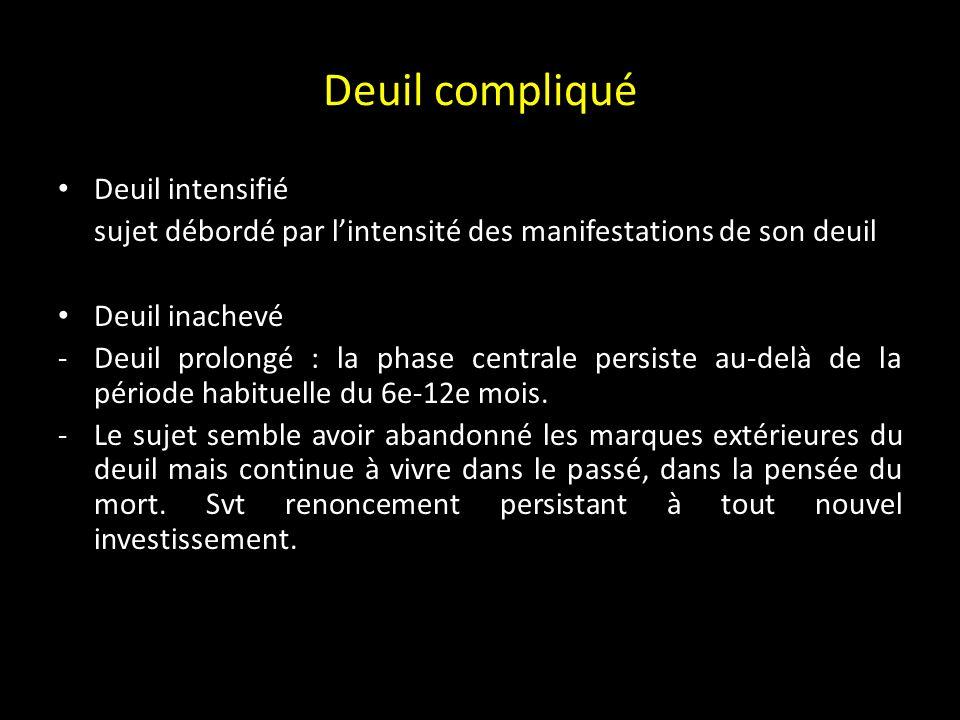 Deuil compliqué Deuil absent ou retardé Aucune réaction de tristesse nest manifestée suite au décès, poursuite de sa vie « comme si de rien nétait ».
