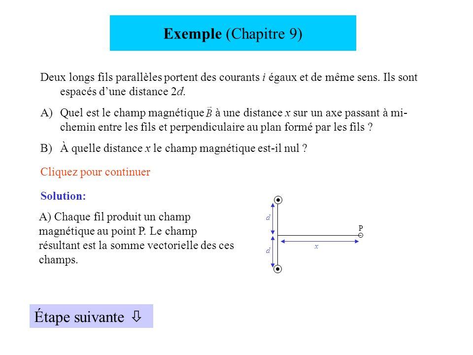 Exemple (Chapitre 9) Deux longs fils parallèles portent des courants i égaux et de même sens.