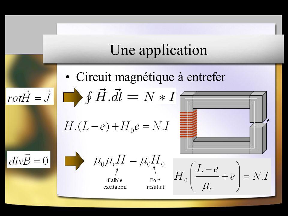 Une application Circuit magnétique à entrefer e Faible excitation Fort résultat