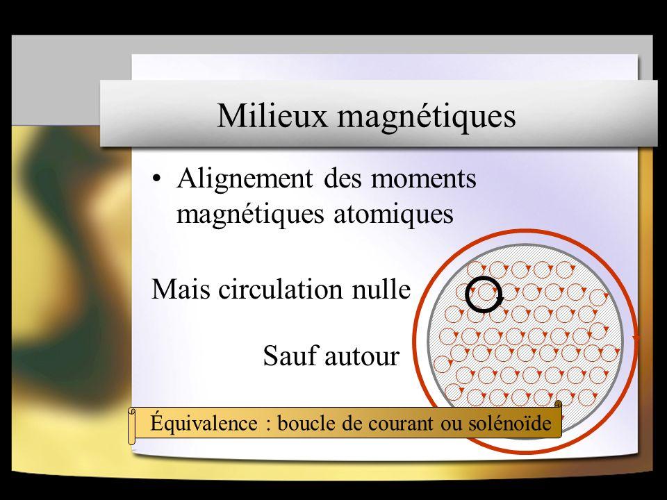 Milieux magnétiques Alignement des moments magnétiques atomiques Mais circulation nulle Sauf autour Équivalence : boucle de courant ou solénoïde