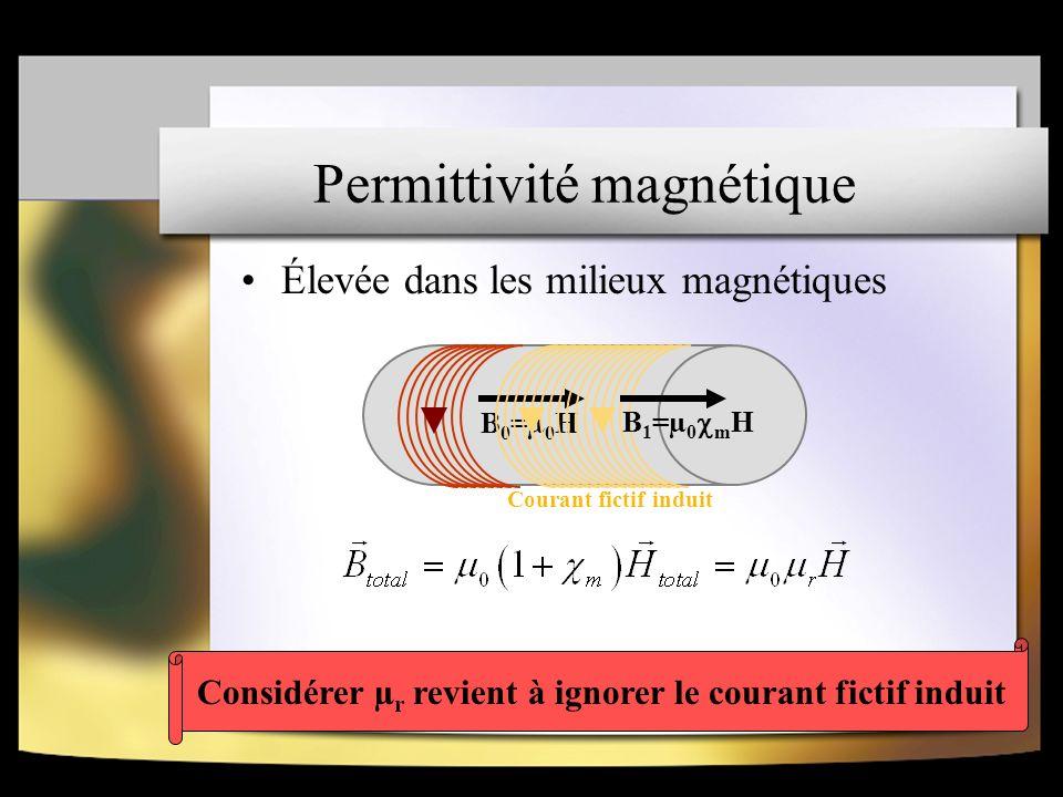 Permittivité magnétique Élevée dans les milieux magnétiques B 0 =µ 0 H B 1 =µ 0 m H Courant fictif induit Considérer µ r revient à ignorer le courant