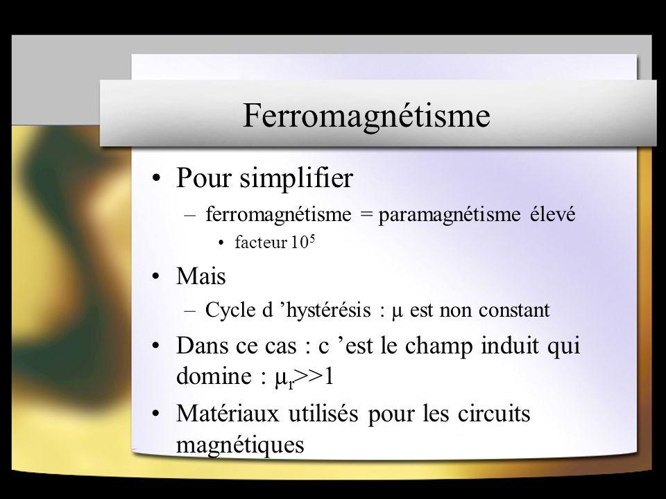 Ferromagnétisme Pour simplifier –ferromagnétisme = paramagnétisme élevé facteur 10 5 Mais –Cycle d hystérésis : µ est non constant Dans ce cas : c est