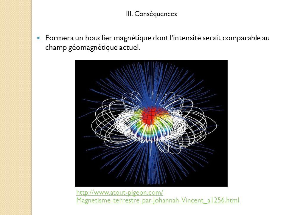 Formera un bouclier magnétique dont l'intensité serait comparable au champ géomagnétique actuel. http://www.atout-pigeon.com/ Magnetisme-terrestre-par