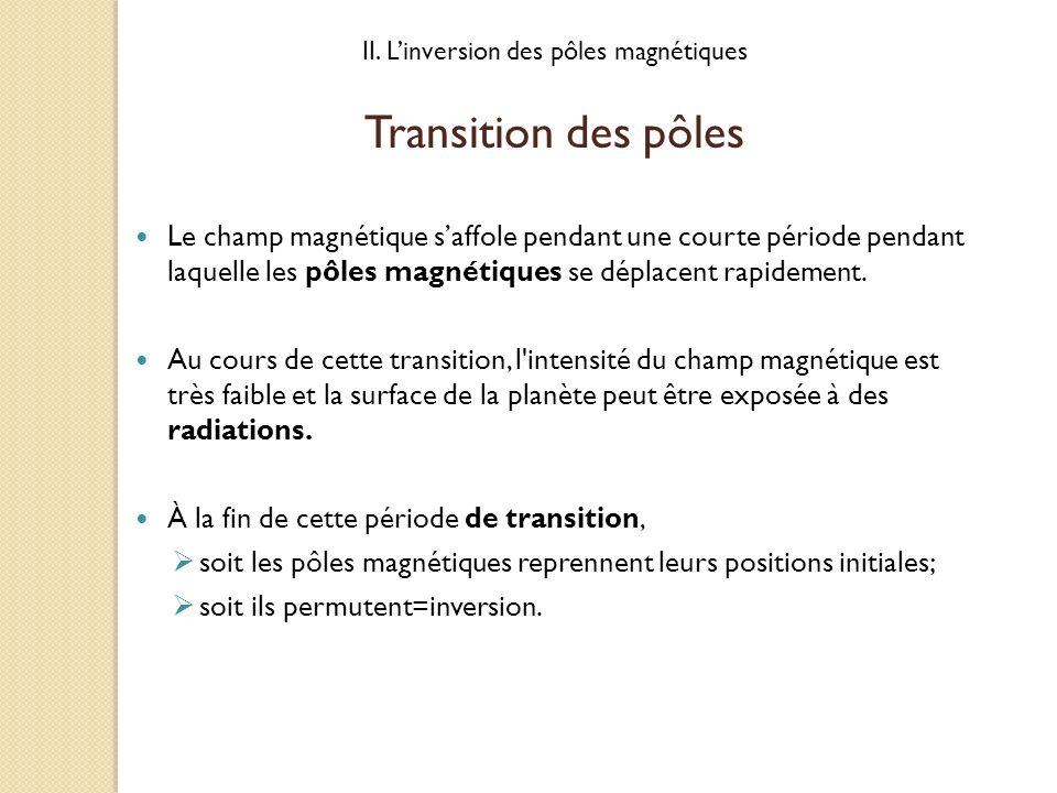 Le champ magnétique saffole pendant une courte période pendant laquelle les pôles magnétiques se déplacent rapidement. Au cours de cette transition, l