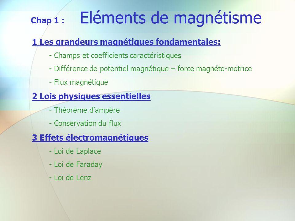 Chap 1 : Eléments de magnétisme 1 Les grandeurs magnétiques fondamentales: - Champs et coefficients caractéristiques - Différence de potentiel magnéti