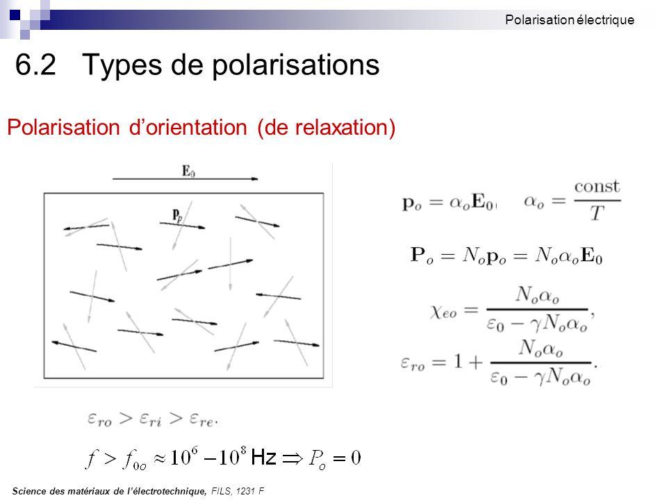 Science des matériaux de lélectrotechnique, FILS, 1231 F Polarisation électrique 6.2 Types de polarisations Polarisation dorientation (de relaxation)