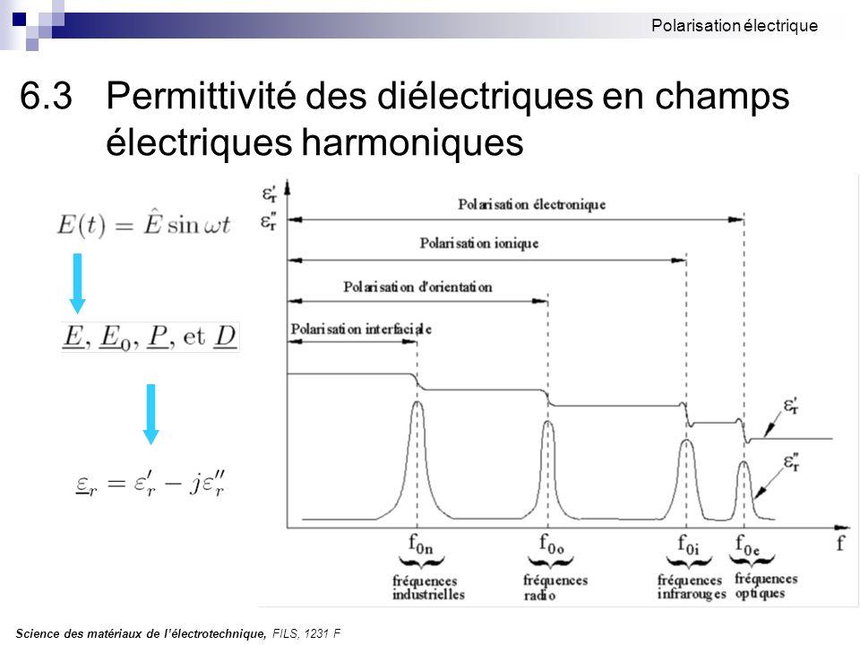 Science des matériaux de lélectrotechnique, FILS, 1231 F Polarisation électrique 6.3 Permittivité des diélectriques en champs électriques harmoniques
