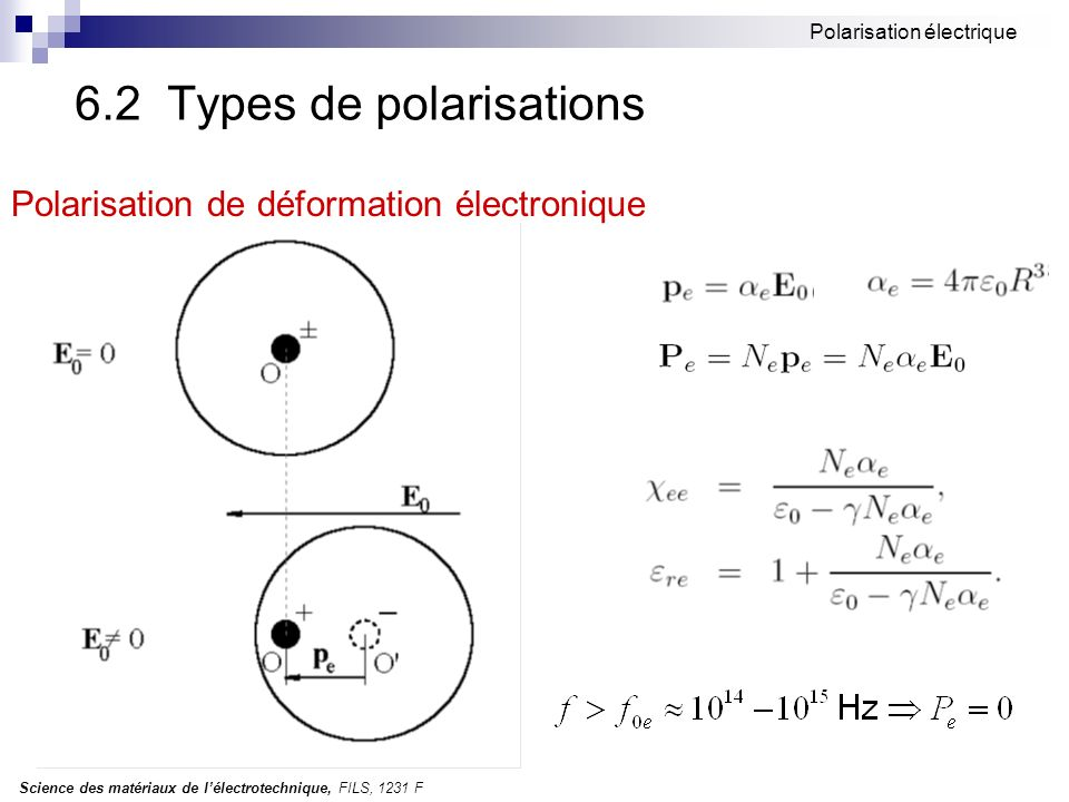 Science des matériaux de lélectrotechnique, FILS, 1231 F Polarisation électrique 6.2 Types de polarisations Polarisation de déformation électronique
