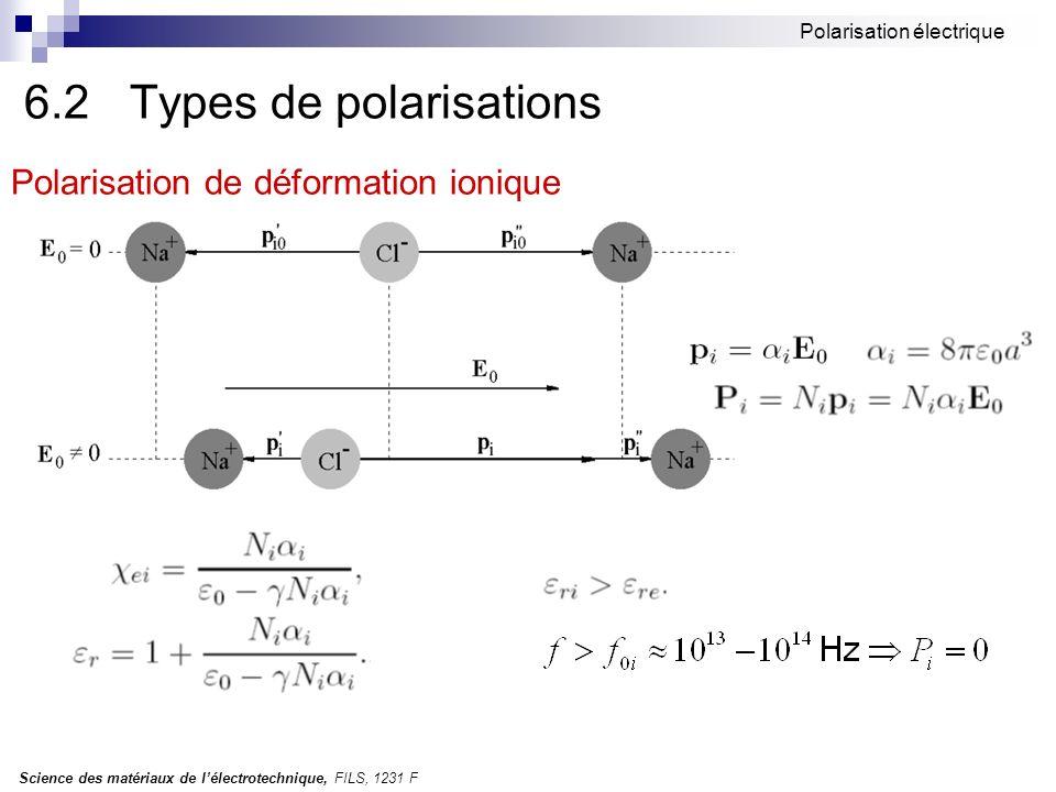 Science des matériaux de lélectrotechnique, FILS, 1231 F Polarisation électrique 6.2 Types de polarisations Polarisation de déformation ionique