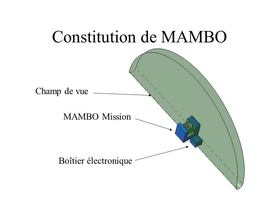 Constitution de RSC LIDAR OS WAC NAC