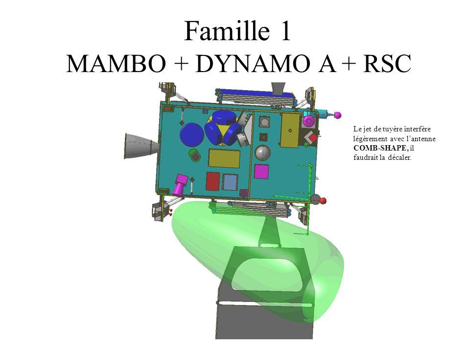 Famille 1 MAMBO + DYNAMO A + RSC Les effets des jets de tuyères 1950 mm 1500 mm 1000 mm Jet CNES de 3 KW Jet ASTRIUM de 1.5 KW Jet ASPI de 1.5 KW Jet ASTRIUM de 5 KW Jet CNES de 1.5 KW