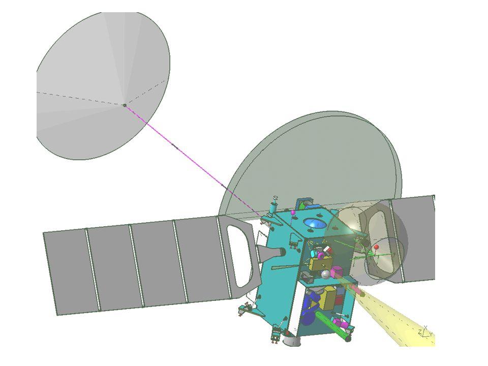 Famille 1 MAMBO + DYNAMO A + RSC Le jet de tuyère interfère légèrement avec lantenne COMB-SHAPE, il faudrait la décaler.