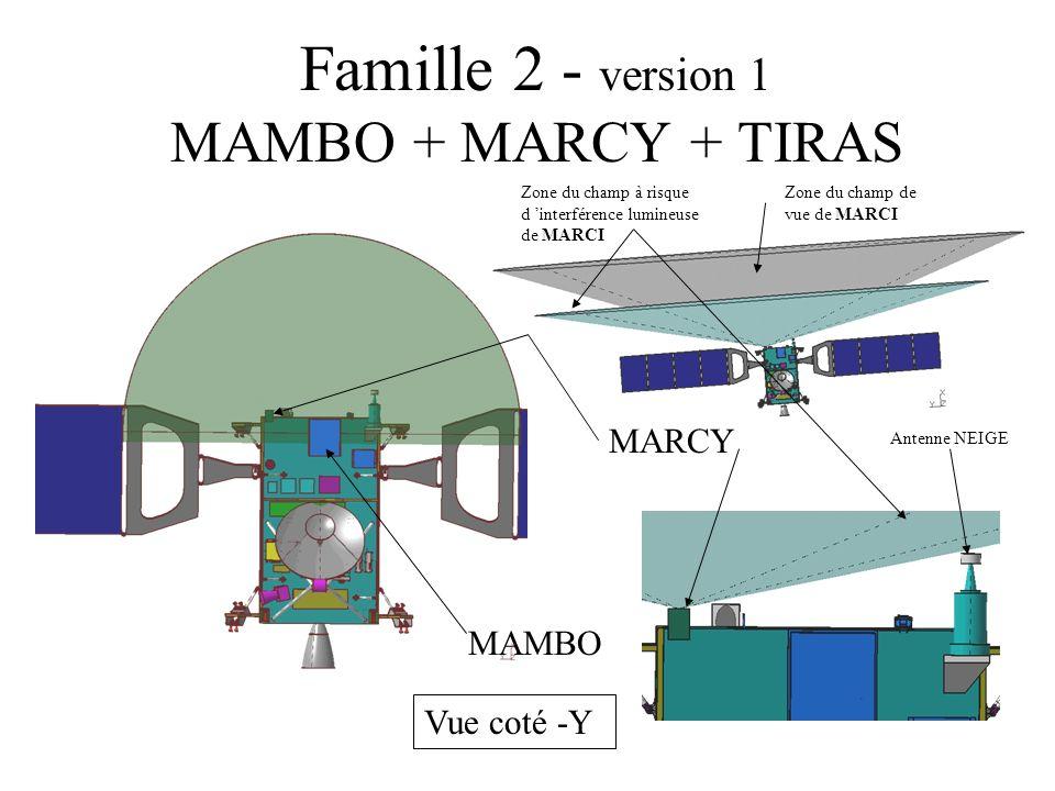 Famille 2 - version 1 MAMBO + MARCY + TIRAS Vue coté +Y RSC TIRAS