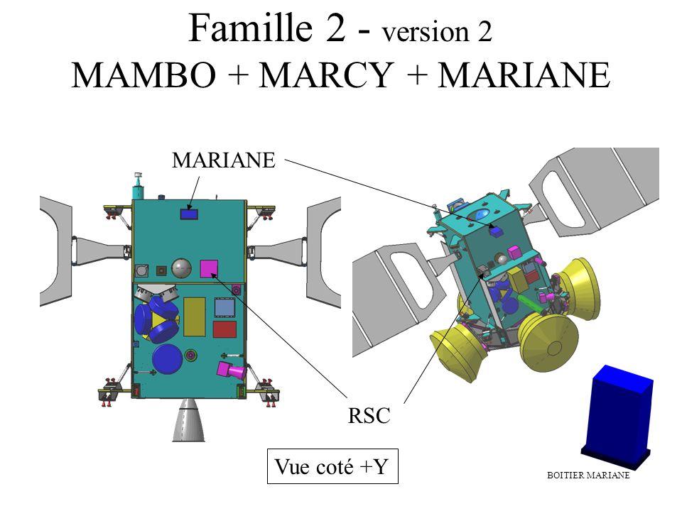 Famille 2 - version 1 MAMBO + MARCY + TIRAS Vue coté -Y MAMBO MARCY Zone du champ de vue de MARCI Zone du champ à risque d interférence lumineuse de M
