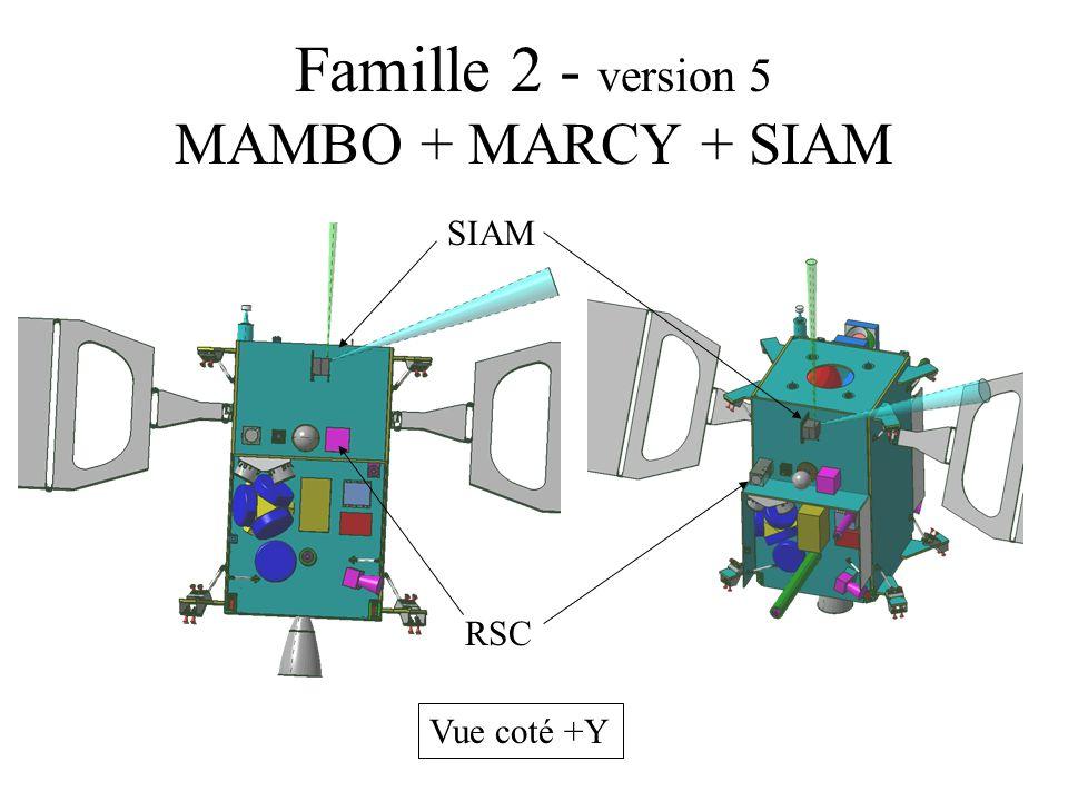 Famille 2 - version 4 MAMBO + MARCY + NIRGAL Vue coté -Y MAMBO MARCY Zone du champ de vue de MARCI Zone du champ à risque d interférence lumineuse de