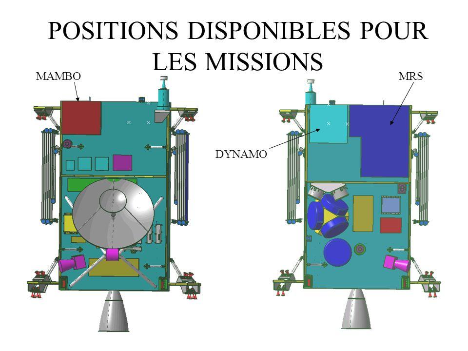PRESENTATION DE LA STRUCTURE Aménagements de la structure pour former l orbiter