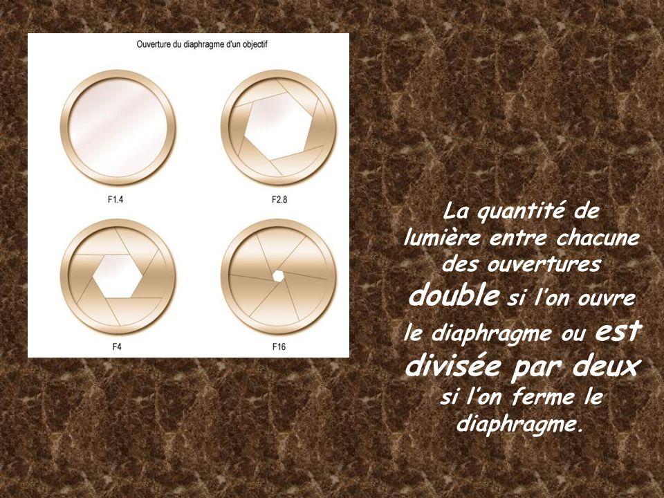 La quantité de lumière entre chacune des ouvertures double si lon ouvre le diaphragme ou est divisée par deux si lon ferme le diaphragme.